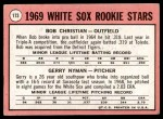 1969 Topps #173   -  Bob Christian / Gerry Nyman White Sox Rookies   Back Thumbnail