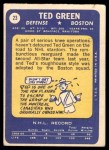1969 Topps #23  Ted Green  Back Thumbnail