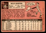 1969 Topps #327  Willie Crawford  Back Thumbnail