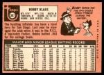 1969 Topps #387  Bobby Klaus  Back Thumbnail