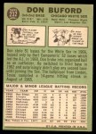 1967 Topps #232  Don Buford  Back Thumbnail