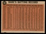 1962 Topps #142 NRM  -  Babe Ruth Coaching for the Dodgers Back Thumbnail