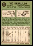 1967 Topps #69  Vic Davalillo  Back Thumbnail