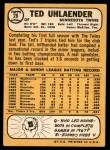 1968 Topps #28  Ted Uhlaender  Back Thumbnail