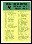 1966 Philadelphia #197   Checklist 1 Front Thumbnail