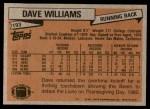 1981 Topps #193   -  Dave Williams Record Breaker Back Thumbnail