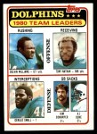 1981 Topps #197   Dolphins Leaders Checklist Front Thumbnail