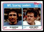 1981 Topps #4   Scoring Leaders Front Thumbnail