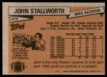 1981 Topps #476  John Stallworth  Back Thumbnail