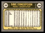 1981 Fleer #197  Dave Concepcion  Back Thumbnail