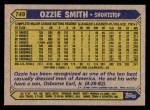 1987 Topps #749  Ozzie Smith  Back Thumbnail