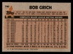 1983 Topps #790  Bobby Grich  Back Thumbnail