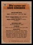 1983 Topps #161   -  Dave Kingman Super Veteran Back Thumbnail