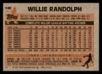 1983 Topps #140  Willie Randolph  Back Thumbnail