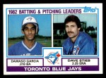 1983 Topps #202   -  Dave Stieb / Damaso Garcia Blue Jays Leaders Front Thumbnail