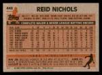 1983 Topps #446  Reid Nichols  Back Thumbnail