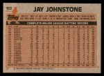 1983 Topps #152  Jay Johnstone  Back Thumbnail