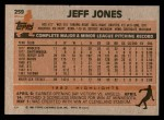 1983 Topps #259  Jeff Jones  Back Thumbnail