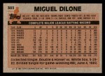 1983 Topps #303  Miguel Dilone  Back Thumbnail