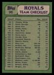 1982 Topps #96   -  George Brett / Larry Gura Royals Leaders Back Thumbnail
