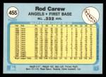 1982 Fleer #455  Rod Carew  Back Thumbnail