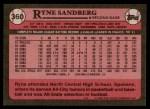 1989 Topps #360  Ryne Sandberg  Back Thumbnail