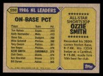 1987 Topps #598   -  Ozzie Smith All-Star Back Thumbnail