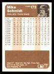 1983 Fleer #173  Mike Schmidt  Back Thumbnail