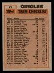 1983 Topps #21   -  Eddie Murray / Jim Palmer Orioles Leaders Back Thumbnail