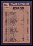 1984 Topps #516   -  Charlie Lea / Al Oliver Expos Leaders & Checklist Back Thumbnail