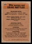 1983 Topps #636   -  Graig Nettles Super Veteran Back Thumbnail