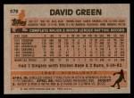 1983 Topps #578  David Green  Back Thumbnail