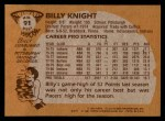 1981 Topps #91 MW Billy Knight  Back Thumbnail