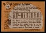 1981 Topps #40  Adrian Dantley  Back Thumbnail