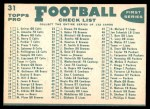 1960 Topps #31   Browns Team Checklist Back Thumbnail
