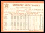 1964 Topps #473   Orioles Team Back Thumbnail