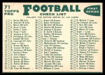 1960 Topps #71   Rams Team Checklist Back Thumbnail