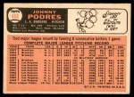 1966 Topps #468  Johnny Podres  Back Thumbnail