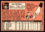 1969 Topps #287  Jose Tartabull  Back Thumbnail