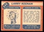 1968 Topps #115  Larry Keenan  Back Thumbnail