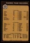 1973 Topps #316   Padres Team Back Thumbnail