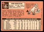 1969 Topps #217  John Donaldson  Back Thumbnail
