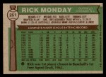 1976 Topps #251  Rick Monday  Back Thumbnail