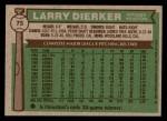 1976 Topps #75  Larry Dierker  Back Thumbnail
