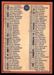 1968 Topps #121   Checklist Back Thumbnail