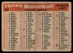 1958 Topps #174   Athletics Team Checklist Back Thumbnail