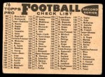 1959 Topps #76   Rams Team Checklist Back Thumbnail