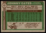 1976 Topps #62  Johnny Oates  Back Thumbnail