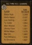 1973 Topps #474   -  Babe Ruth All-Time RBI Leader Back Thumbnail