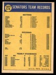 1970 Topps #676   Senators Team Back Thumbnail